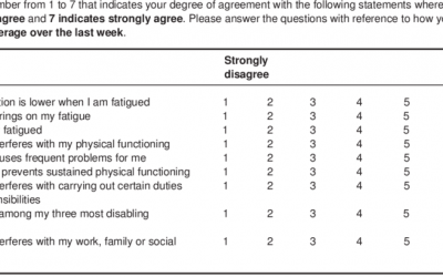 Fatigue Severity Scale – Pros and Cons